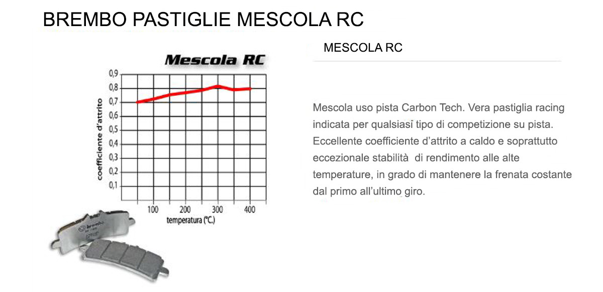 Pastiglie Brembo Freno Anteriori 07KA28.RC per Kawasaki Z 750 R 750 2011 > 2012