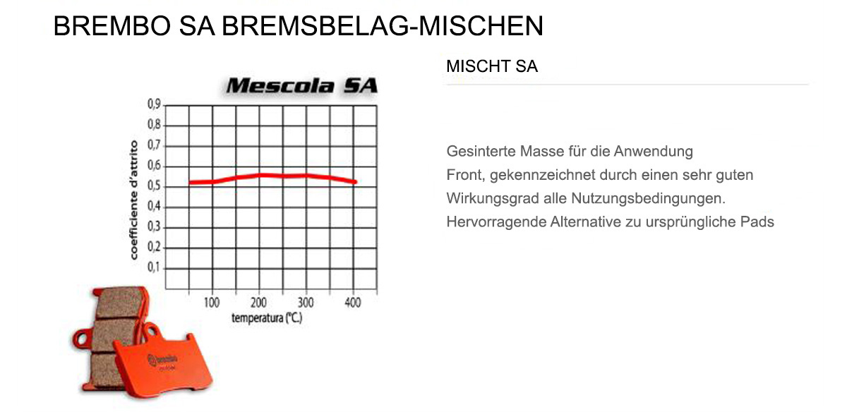 Vorderen Brembo SA Bremsbelage fur Tm ENDURO 125 2005 > 2007