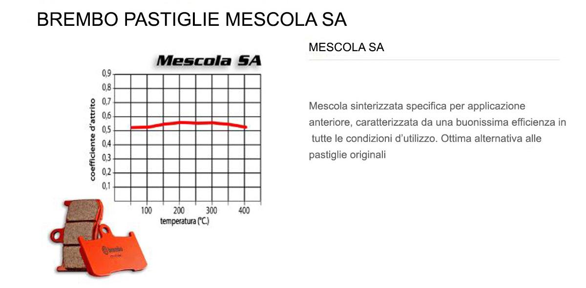Pastiglie Brembo Freno Anteriori 07KA23.SA per Kawasaki Z A2 (DEPOTENZIATA) 900 2018
