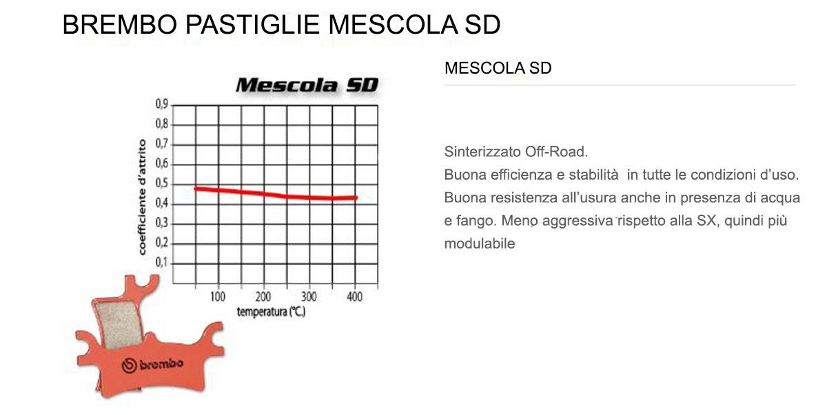 Pastiglie Brembo Freno Anteriori 07KA24.SD per Kawasaki KVX RIGHT CALIPER 650 2001 > 2003