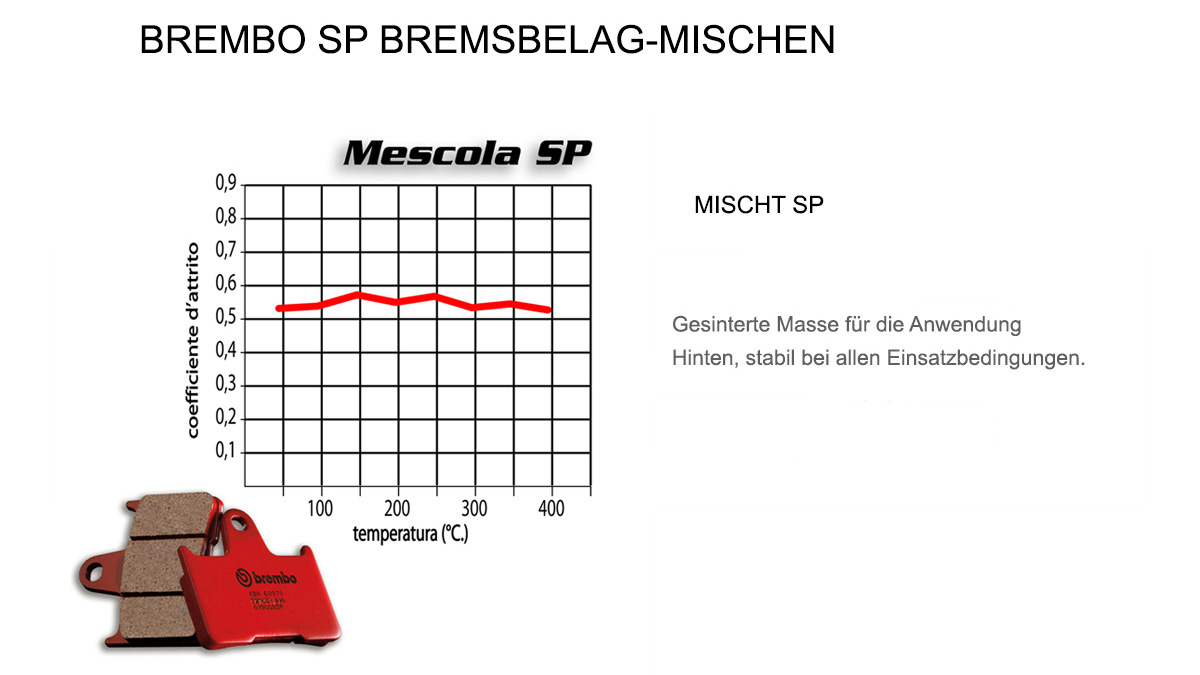 Hinteren Brembo SP Bremsbelage fur Bmw R 65/1 650 1986 > 1992