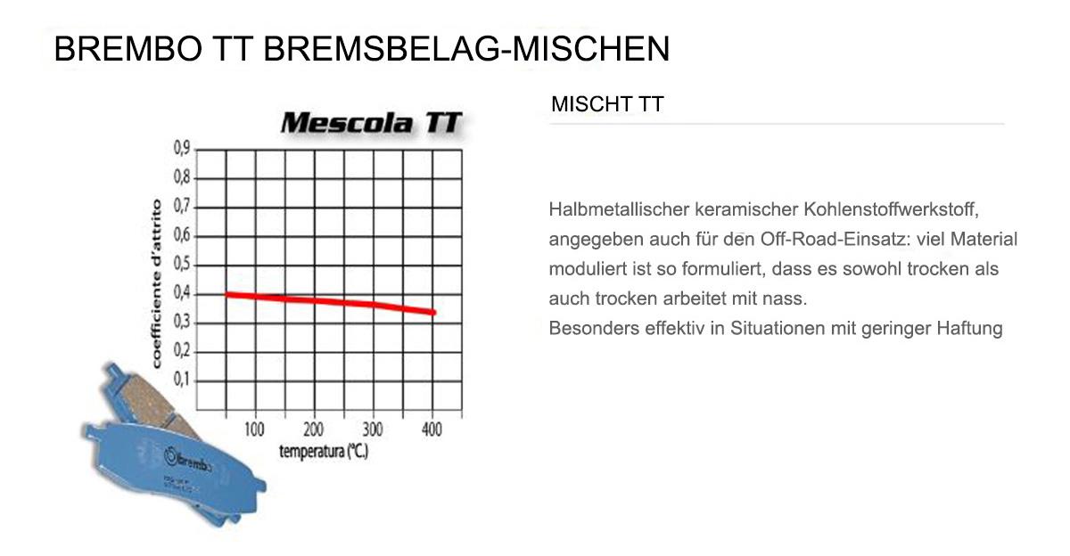 Hinteren Brembo TT Bremsbelage fur Tm ENDURO 4 STROKE 450 2002 > 2004