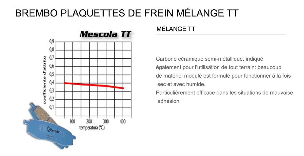 Plaquettes Brembo Frein Arriere TT pour Bmw F 750 GS 750 2018