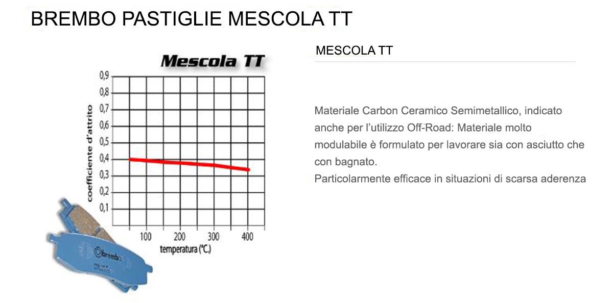 Pastiglie Brembo Freno Posteriori 07BB12.TT per Beta RR SUPERMOTARD 50 2004 > 2007