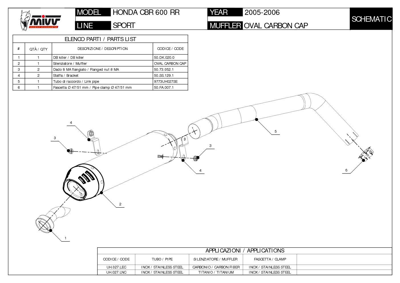HONDA CBR 600 RR 2006 SCARICO MIVV TERMINALE OVAL INOX SOTTO SELLA