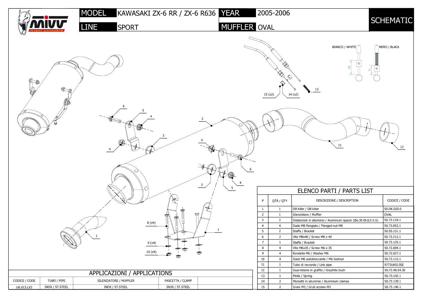 UK.013.LX2 Terminale Scarico MIVV Oval Acciaio Sotto sella per Zx 6 R 636 2005 05