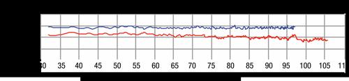 Air Fuel Ratio | Rapid Bike Easy | Genial Motor