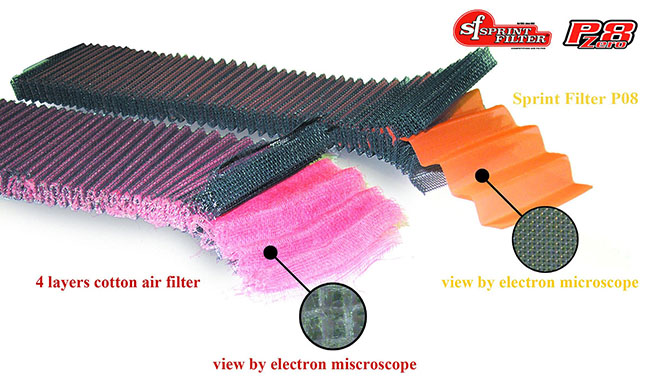Air Filter P08 SprintFilter PM49S for Yamaha Yzf R1 1000 2007 > 2008