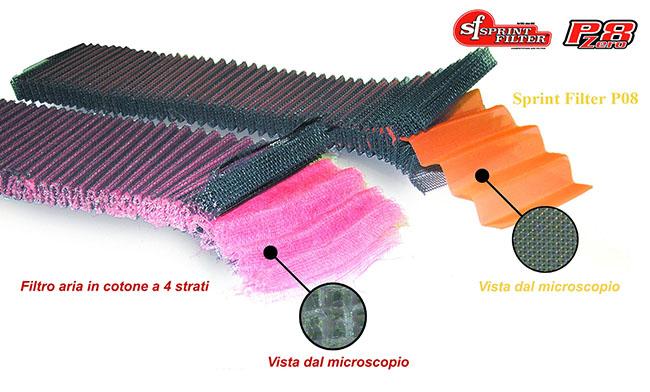 Filtro Aria P08 Sprintfilter PM108S per Aprilia Dorsoduro Factory 750 2010 > 2013
